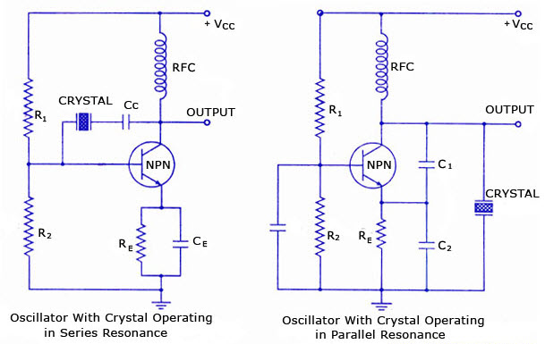 Crystal Oscillator Circuit Diagram