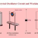 Crystal Oscillator Circuit