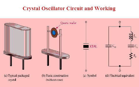Overview of Crystal Oscillator Circuit Working with applications