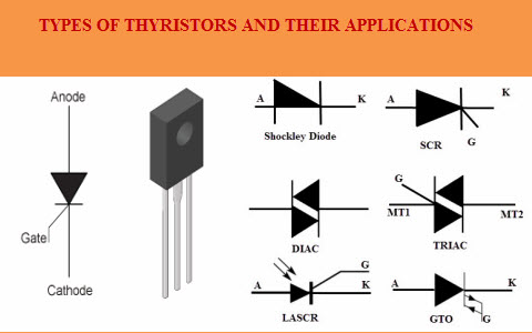 Overview of Thyristors Circuits, Types and Applications