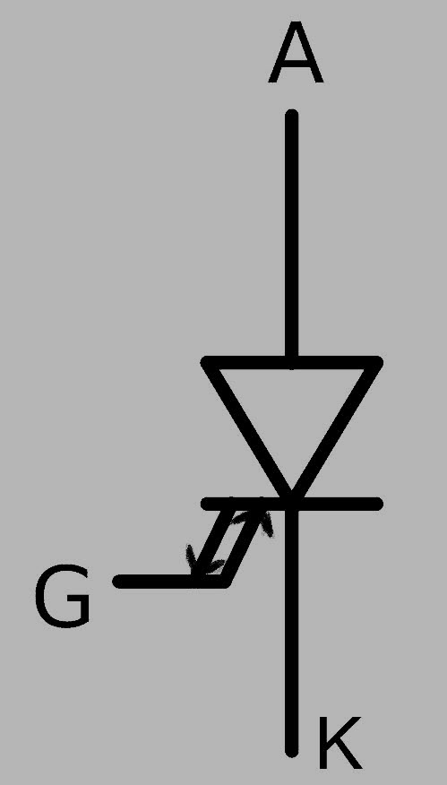 GTO Symbol