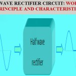 Half Wave Rectifier Working Principle & Characteristics