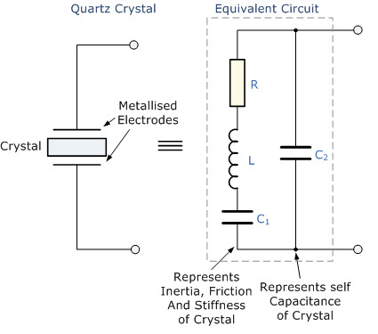 overview of crystal oscillator circuit working with applications rh elprocus com oscillator circuit diagram using 555 timer colpitt oscillator circuit diagram