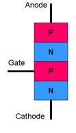 Thyristor Layer Diagram