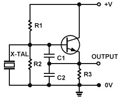 overview of crystal oscillator circuit working with applications rh elprocus com Ask RF Oscillator Circuit RF Receiver Schematic Basics