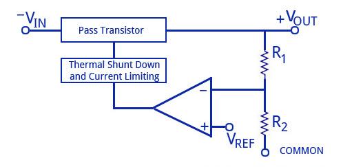 3 Terminal Voltage Regulator