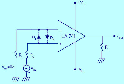 741 IC based Zero Crossing Detector