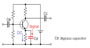 Emitter Bypass Capacitor