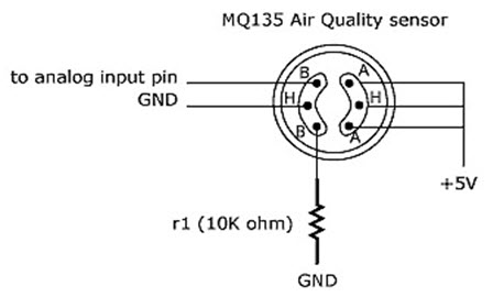 MQ – 135 AIR QUALITY SENSOR