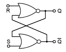 Edge Trigger Phase Detector