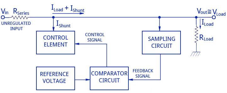 Shunt Voltage Regulator