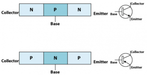 PNP & NPN Bipolar Junction Transistor