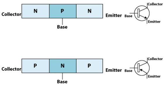 PNP & NPN Junction Transistor