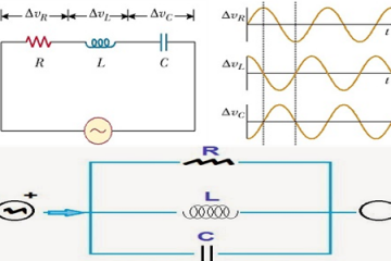 Series and Parallel RLC Circuits