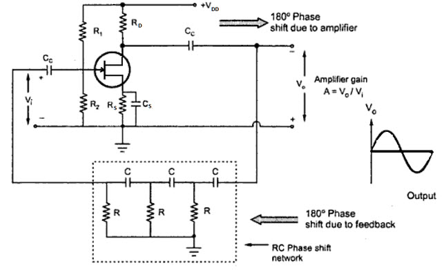 RC Phase Shift Oscillator Circuit using FET