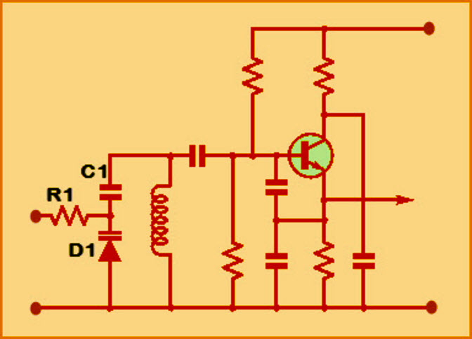 Varactor Diode in VCOs