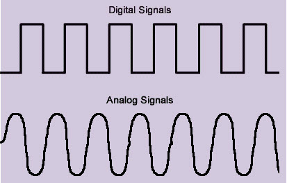 Difference Between Analog Circuit and Digital Circuit - Elprocus