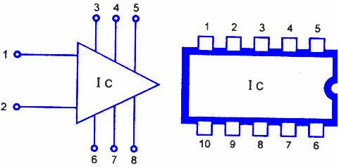 Integrated Circuit Symbol