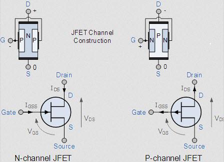 Juntion FET Transistor