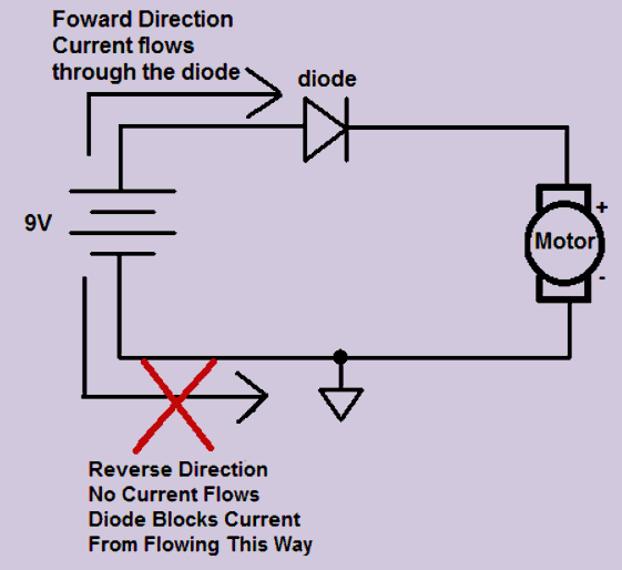 Property of a Protection Diode