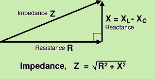 Resistance and Reactance Circuit