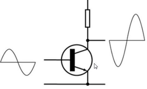 Unilateral Circuits and Bilateral Circuits