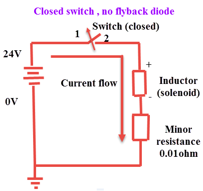 Closed Switch, No Flyback Diode