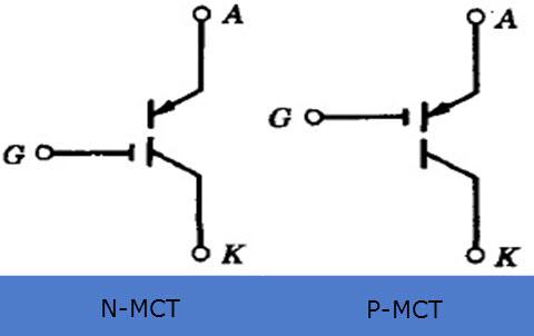 MOS Controlled Thyristor