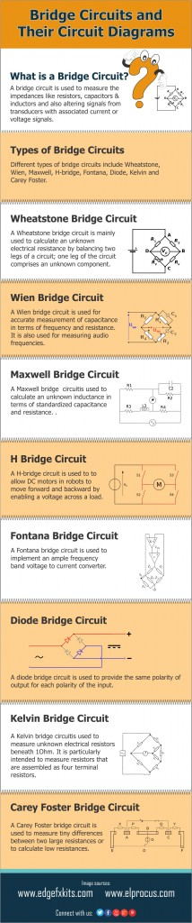 Different Types Of Bridge Circuits And Its Functions