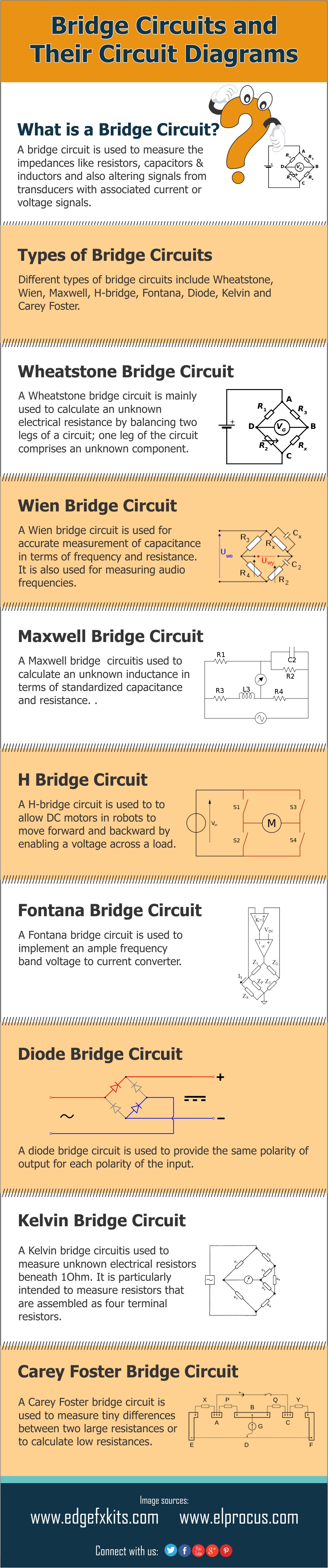 Different Types Of Bridge Circuits And Its Functions Dc To Ac Conversion Circuit Diagram Free Download Wiring Their Diagrams