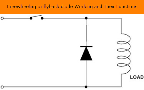 Freewheeling or flyback diode Working and Their Functions.docx freewheeling diode or flyback diode circuit working and its functions  at fashall.co
