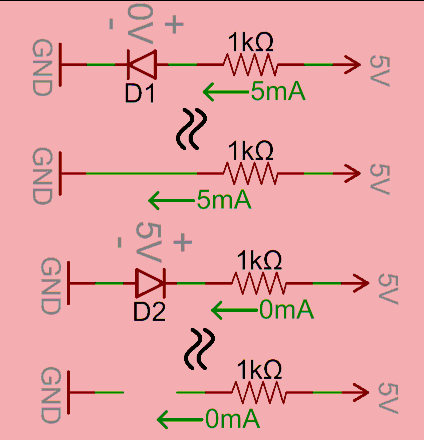 Ideal Diode in Circuit