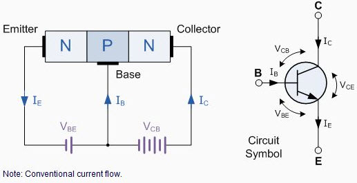 difference between npn and pnp transistor elprocus rh elprocus com pnp transistor circuit diagram pnp transistor schematic diagram