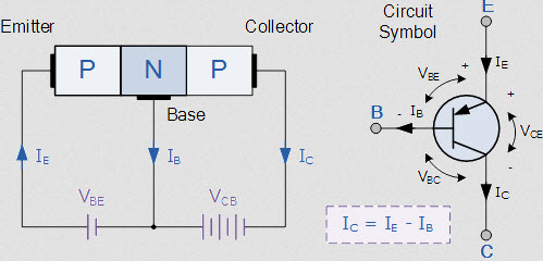 Wondrous Difference Between Npn And Pnp Transistor Elprocus Wiring Database Mangnorabwedabyuccorg