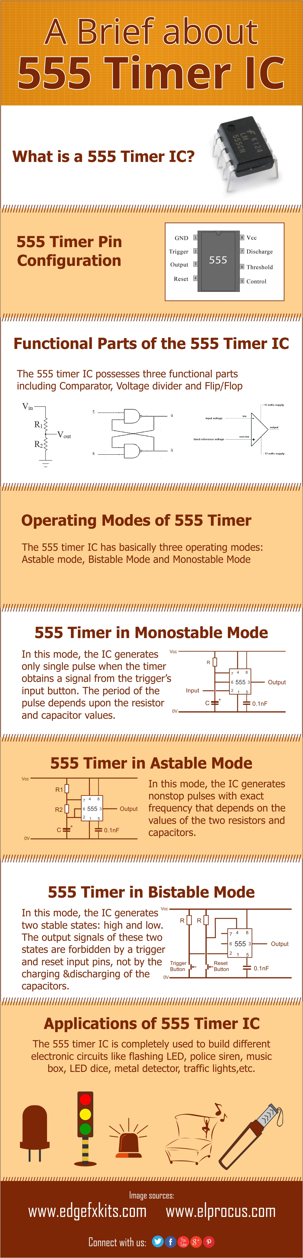 An Introduction About Ic 555 Timer Its Features And Appliations The Bistable Multivibrator Circuit You Can Find Circuits A Brief Infographics