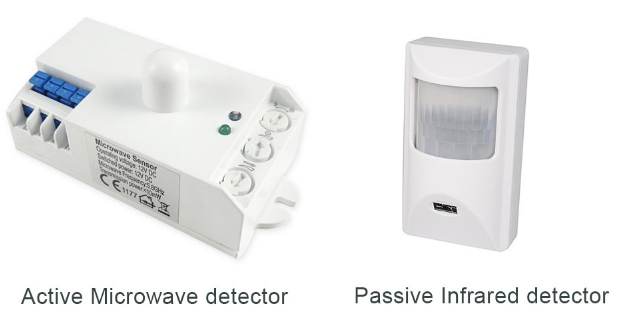 Combined types of Motion Sensors