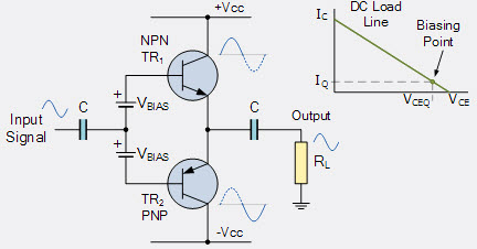 the classes and classification of amplifiers and its applications Class AB Amplifier Circuit class ab amplifier