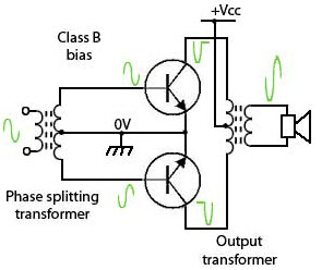 The Classes and Classification of Amplifiers And Its Applications