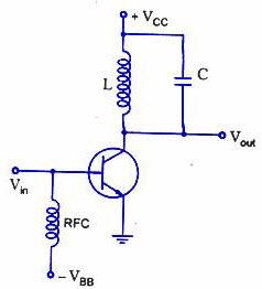 Class C Amplifier
