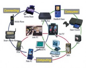 Embedded Systems Mini Projects