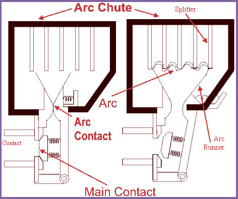 wiring diagram of air circuit breaker wiring image different types of circuit breakers and its applications on wiring diagram of air circuit breaker