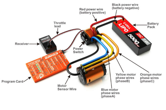 electronic speed control  esc  circuits  working and