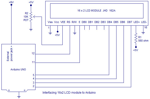 LCD Interfacing with the Arduino Module