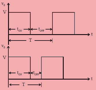 Variable Frequency Operation