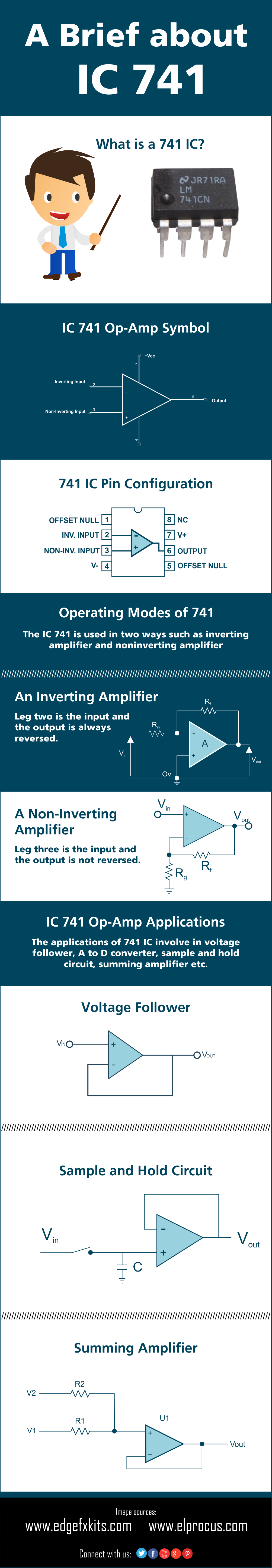 Infographics Understanding Of Ic 741 Operational Amplifier Block Diagram Inverting About The
