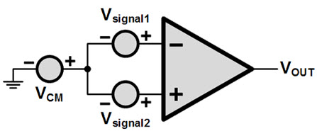 Common Mode Rejection Ration of Op Amp