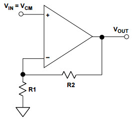 Offset Error of a CMRR of the op amp