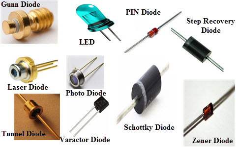 overview of various types of diodes and their applications. Black Bedroom Furniture Sets. Home Design Ideas