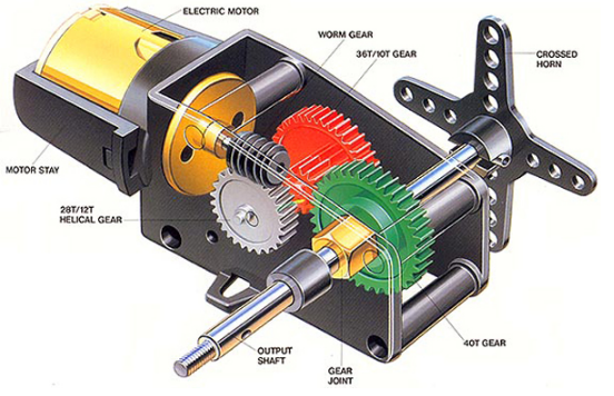 Difference Between DC Motor, Servo Motor And Steppper Motor