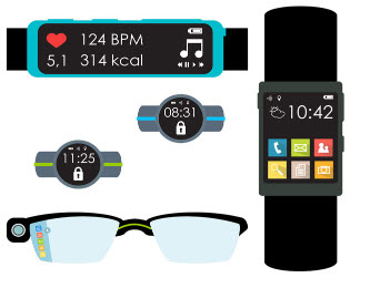 Wearable Devices of IoT
